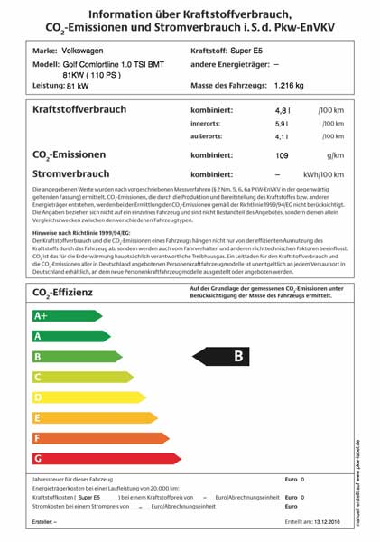 emission-co2-vw-golf